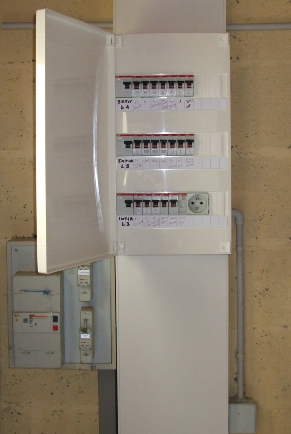 Electric panels for Installation electrique maison